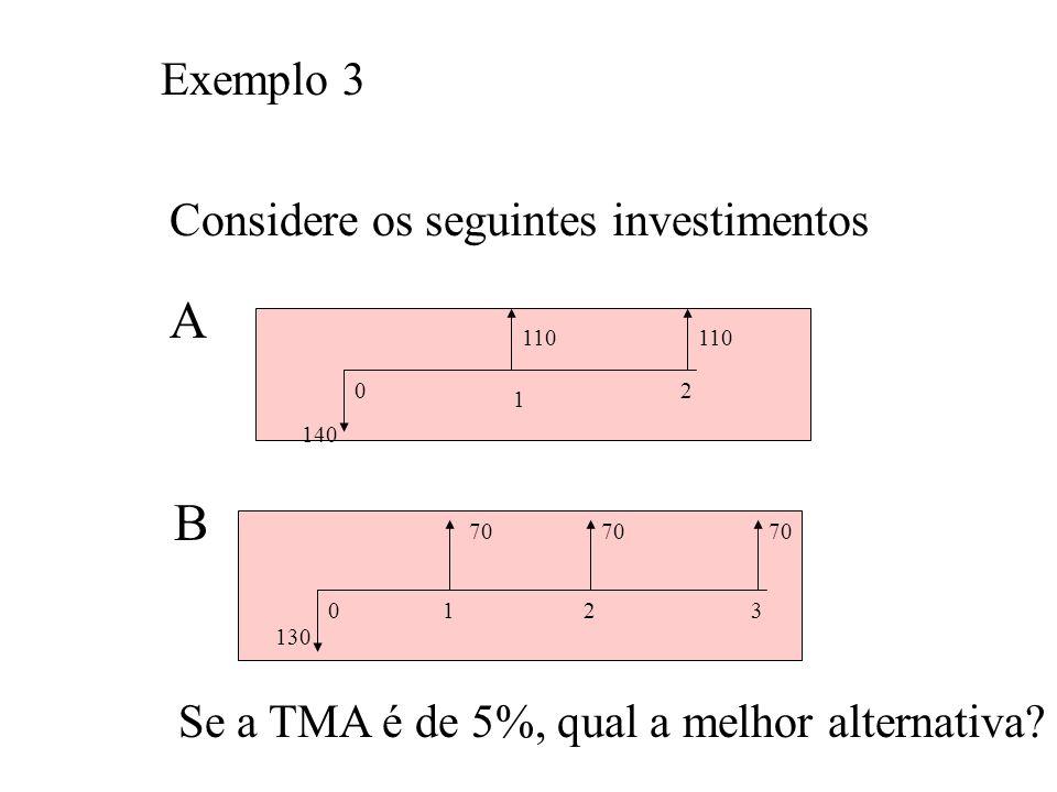 a)Sem repetição VP A = VP B =