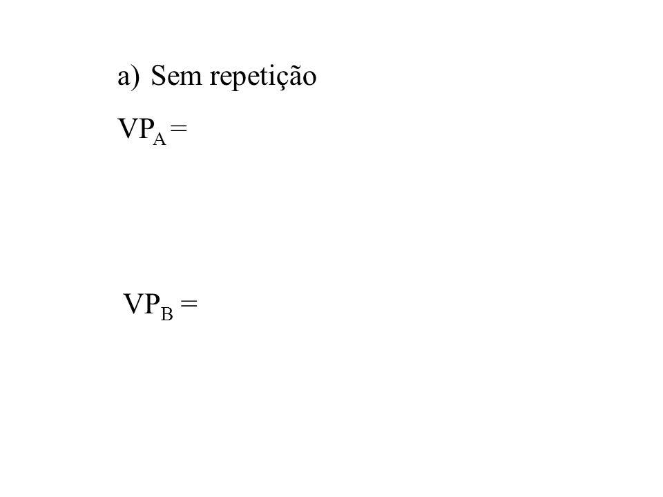 b) Com repetição