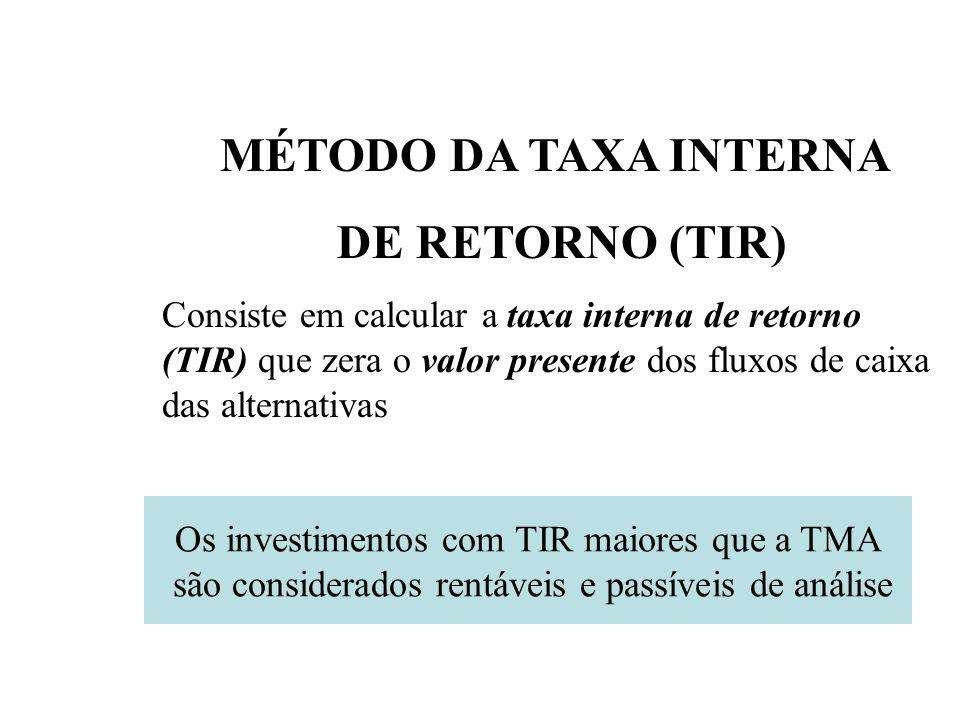 NOTA - Nem sempre é possível usar o método da TIR, pois pode acontecer que o fluxo de caixa não apresente TIR ou apresente múltiplas TIR.