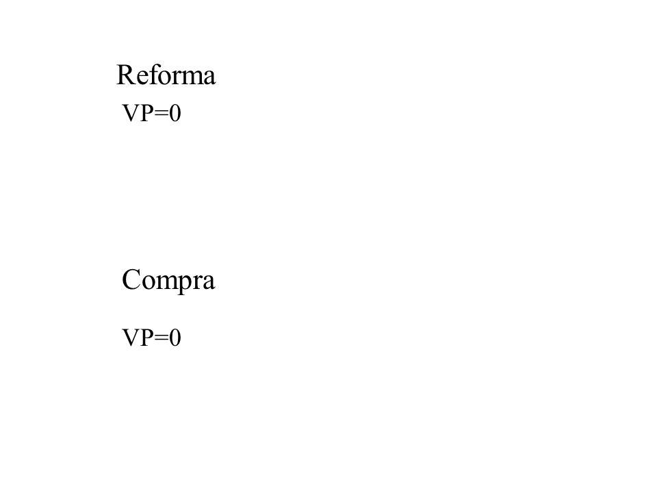 Reforma VP=0 Compra VP=0