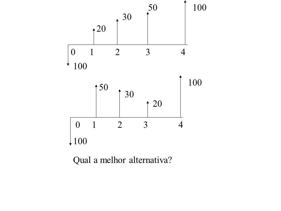 # RENTABILIDADE DO PROJETO - Consiste em calcular o índice a plena capacidade