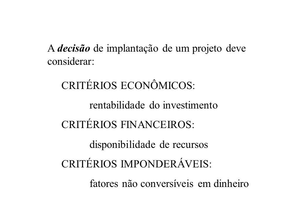INTRODUÇÃO Princípios básicos para um Estudo Econômico - Deve haver alternativas de investimento - As alternativas devem ser expressas em dinheiro - Só as diferenças entre as alternativas são relevantes - Sempre serão considerados os juros sobre o capital empregado - O passado geralmente não é considerado