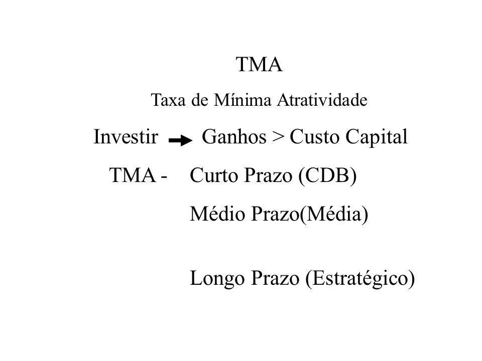 MÉTODO DO VALOR UNIFORME EQUIVALENTE (VUE) Consiste em achar uma série uniforme (A) equivalente ao fluxo de caixa dos investimentos à taxa mínima de atratividade (TMA), ou seja, achar a série uniforme (A) equivalente a todas as despesas e receitas para cada projeto, utilizando-se a TMA.