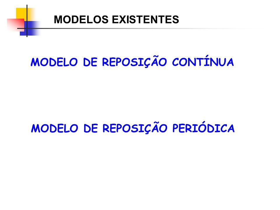 MODELO DE REPOSIÇÃO CONTÍNUA MODELO DE REPOSIÇÃO PERIÓDICA MODELOS EXISTENTES