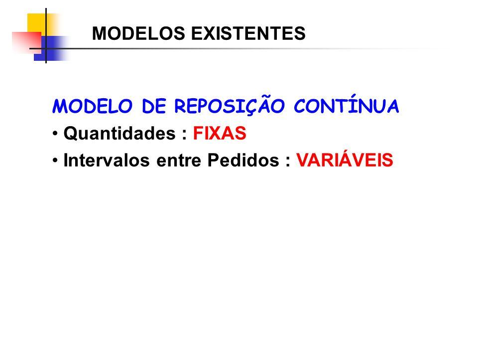 MODELO DE REPOSIÇÃO CONTÍNUA Quantidades : FIXAS Intervalos entre Pedidos : VARIÁVEIS MODELOS EXISTENTES