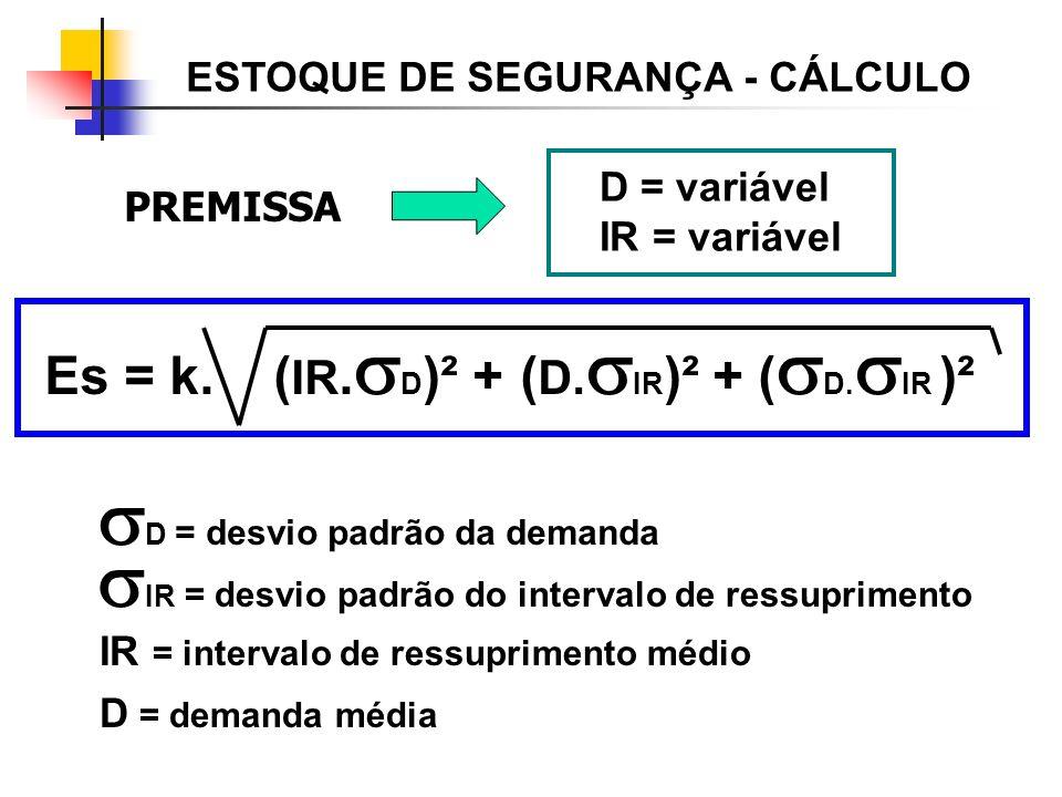 D = variável IR = variável PREMISSA Es = k. ( IR. D )² + ( D. IR )² + ( D. IR )² ESTOQUE DE SEGURANÇA - CÁLCULO D = desvio padrão da demanda IR = desv