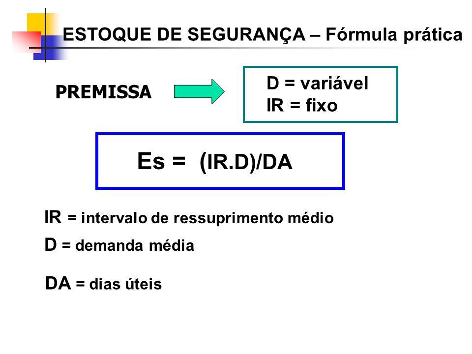 D = variável IR = fixo PREMISSA Es = ( IR.D)/DA ESTOQUE DE SEGURANÇA – Fórmula prática IR = intervalo de ressuprimento médio D = demanda média DA = di