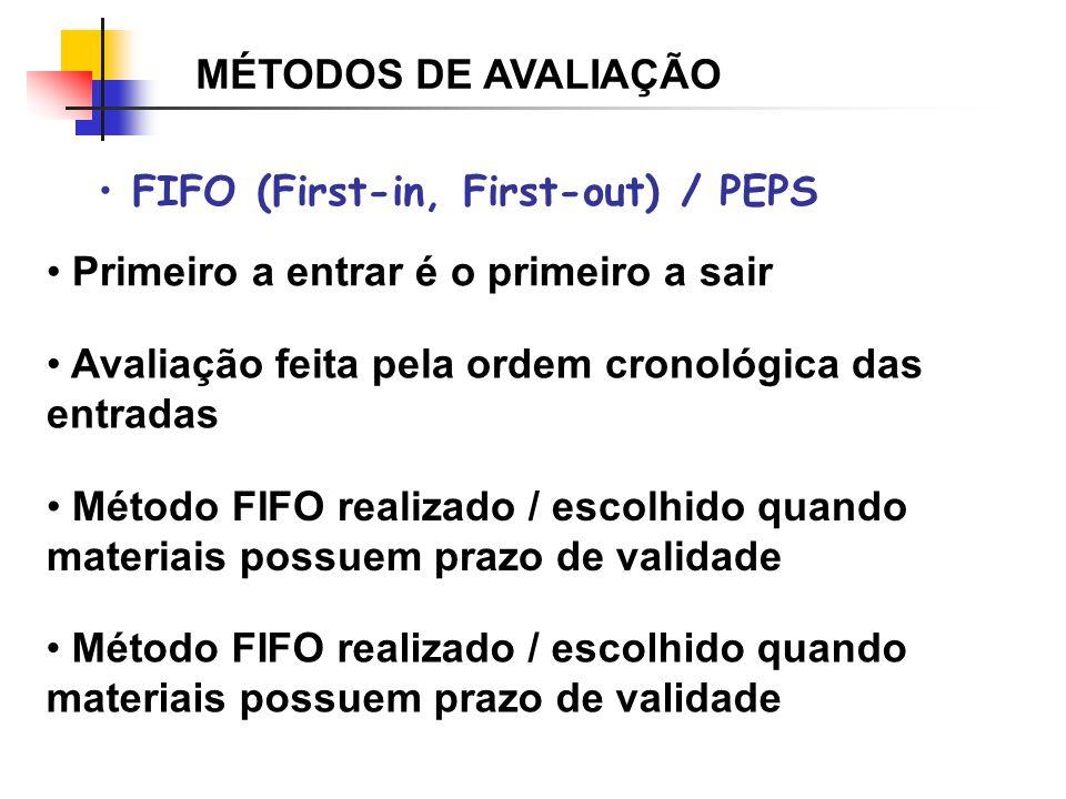 MÉTODOS DE AVALIAÇÃO FIFO (First-in, First-out) / PEPS Primeiro a entrar é o primeiro a sair Avaliação feita pela ordem cronológica das entradas Métod