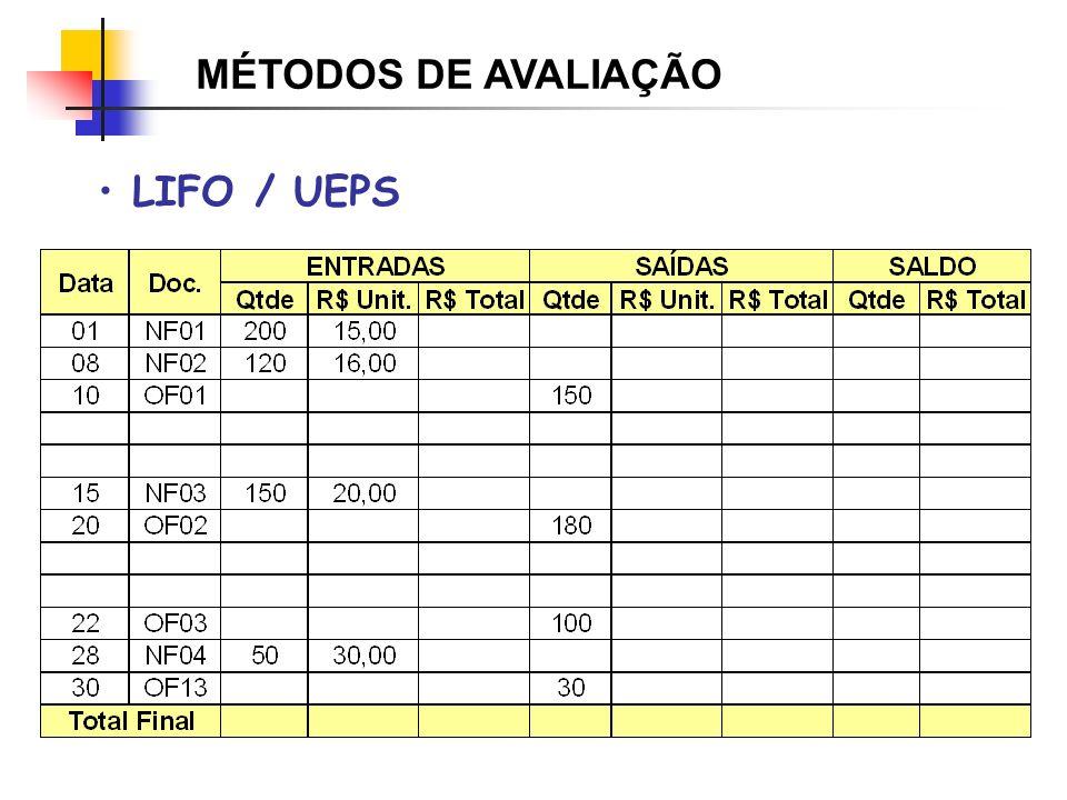 D = variável IR = fixo PREMISSA Es = ( D*DA)/IR IR = 10 dias D = 63 pcs DA = 24 dias úteis ES = .