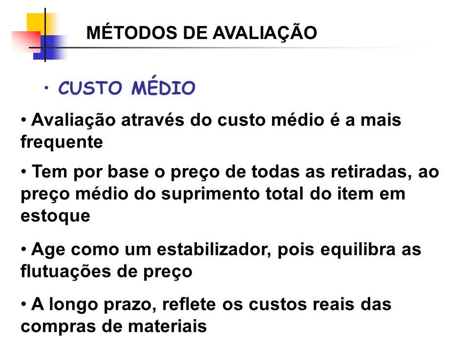 MÉTODOS DE AVALIAÇÃO CUSTO MÉDIO