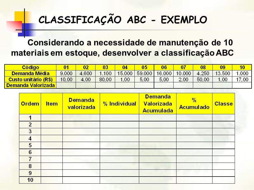 CLASSIFICAÇÃO ABC - EXEMPLO Considerando a necessidade de manutenção de 10 materiais em estoque, desenvolver a classificação ABC