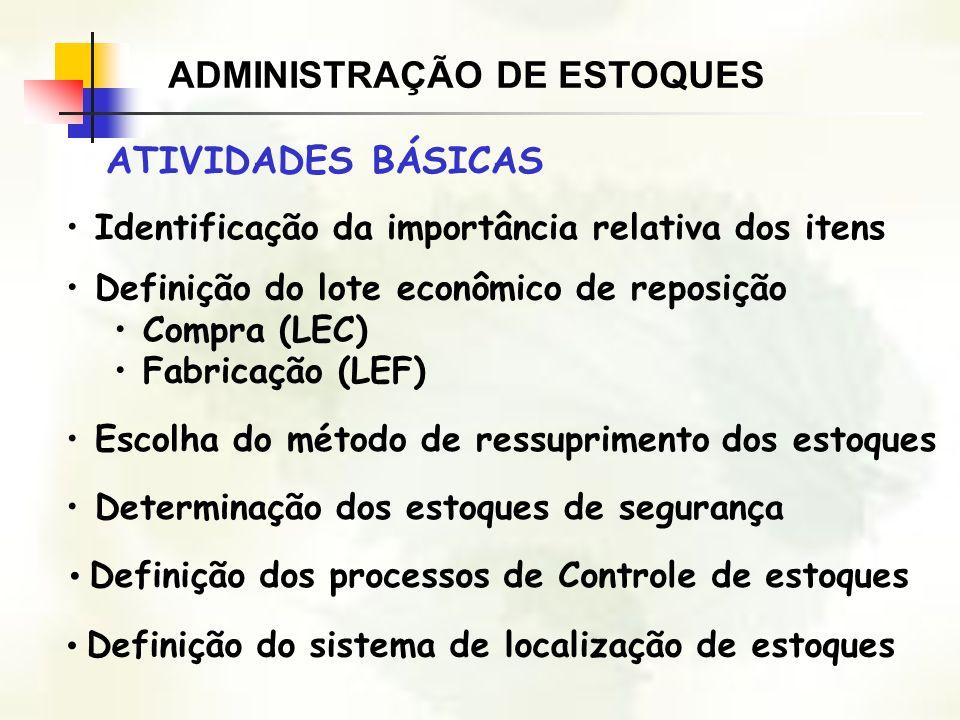ATIVIDADES BÁSICAS Identificação da importância relativa dos itens Definição do lote econômico de reposição Compra (LEC) Fabricação (LEF) Escolha do m