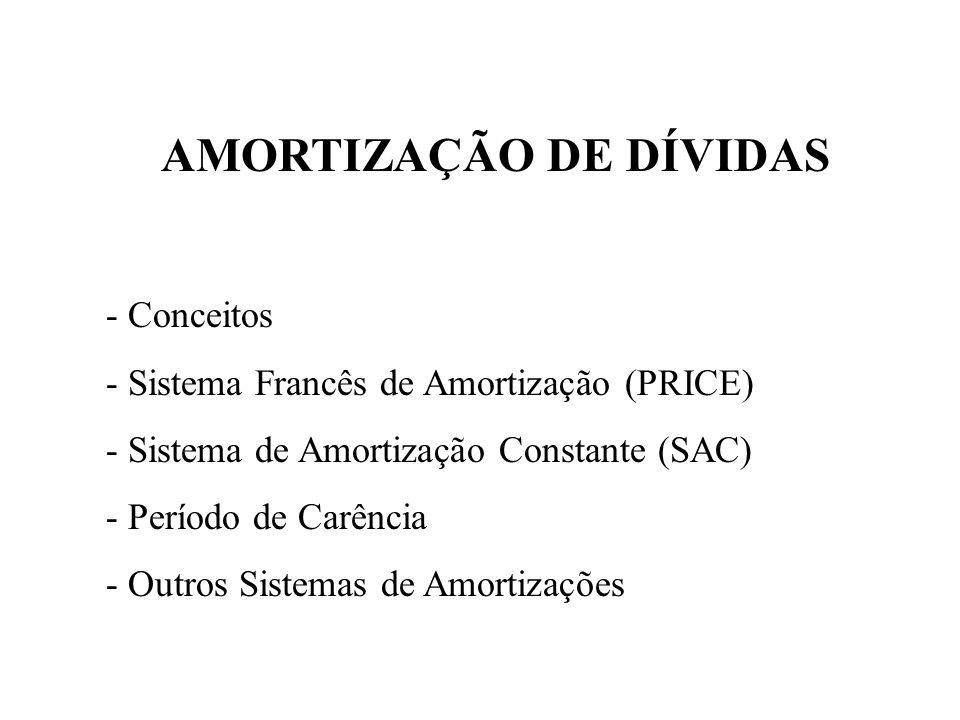 AMORTIZAÇÃO DE DÍVIDAS - Conceitos - Sistema Francês de Amortização (PRICE) - Sistema de Amortização Constante (SAC) - Período de Carência - Outros Sistemas de Amortizações