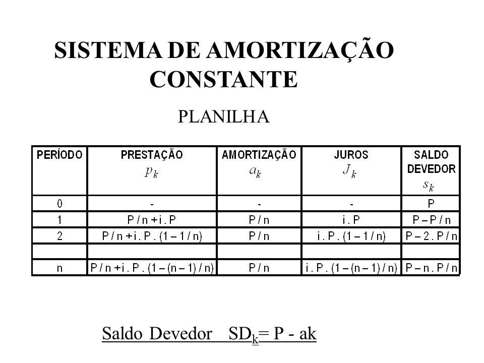 SISTEMA DE AMORTIZAÇÃO CONSTANTE PLANILHA Saldo Devedor SD k = P - ak