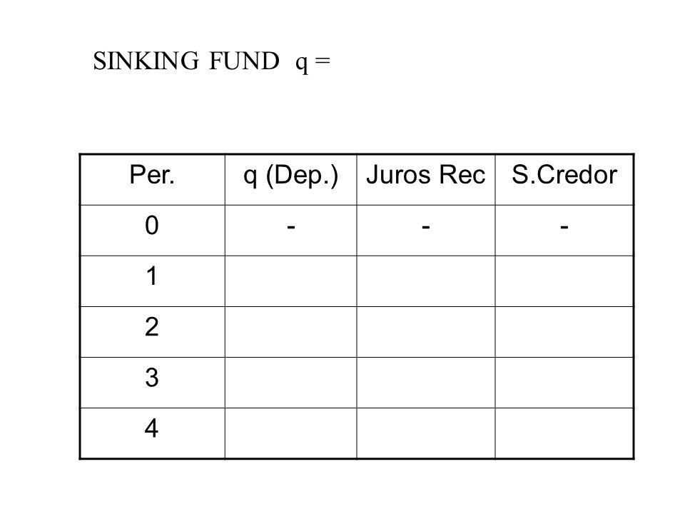 SINKING FUND q = Per.q (Dep.)Juros RecS.Credor 0--- 1 2 3 4