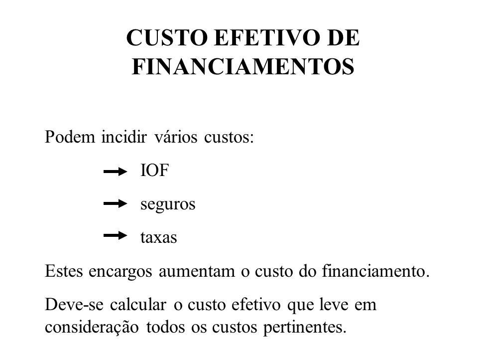 CUSTO EFETIVO DE FINANCIAMENTOS Podem incidir vários custos: IOF seguros taxas Estes encargos aumentam o custo do financiamento. Deve-se calcular o cu