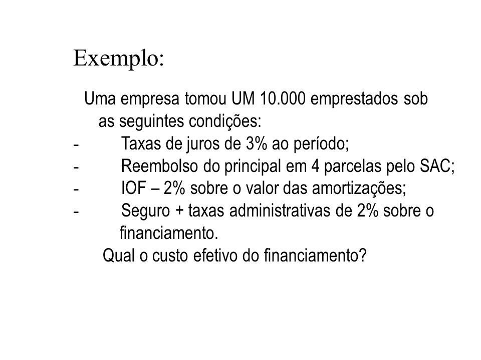 Uma empresa tomou UM 10.000 emprestados sob as seguintes condições: - Taxas de juros de 3% ao período; - Reembolso do principal em 4 parcelas pelo SAC; - IOF – 2% sobre o valor das amortizações; - Seguro + taxas administrativas de 2% sobre o financiamento.
