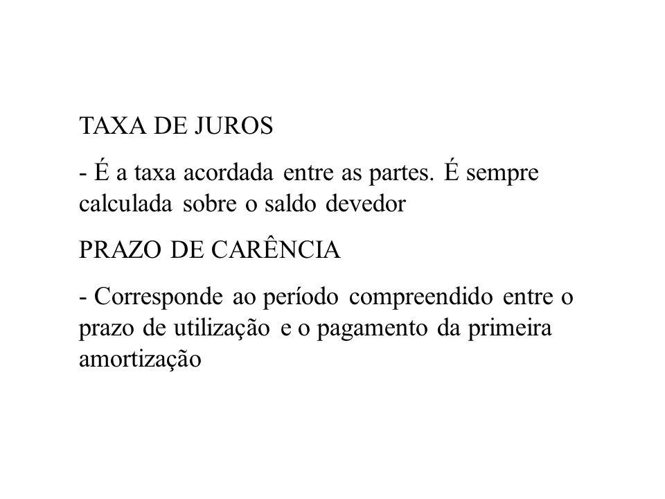 TAXA DE JUROS - É a taxa acordada entre as partes. É sempre calculada sobre o saldo devedor PRAZO DE CARÊNCIA - Corresponde ao período compreendido en