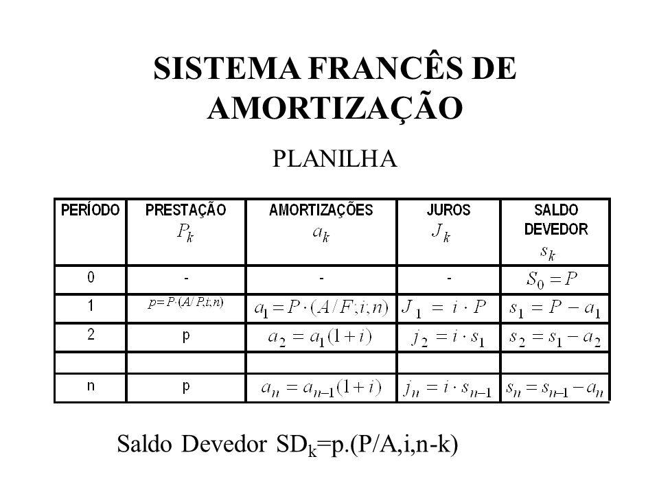 SISTEMA FRANCÊS DE AMORTIZAÇÃO PLANILHA Saldo Devedor SD k =p.(P/A,i,n-k)