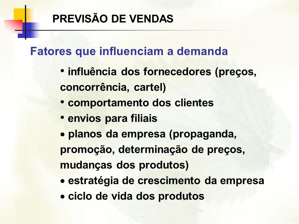 influência dos fornecedores (preços, concorrência, cartel) comportamento dos clientes envios para filiais planos da empresa (propaganda, promoção, det