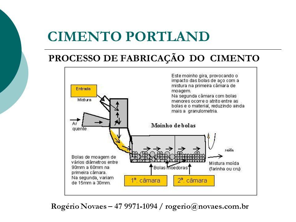 CIMENTO PORTLAND Rogério Novaes – 47 9971-1094 / rogerio@novaes.com.br PROCESSO DE FABRICAÇÃO DO CIMENTO :