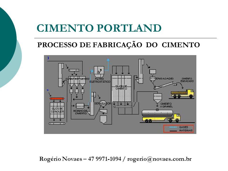 CIMENTO PORTLAND Rogério Novaes – 47 9971-1094 / rogerio@novaes.com.br PROCESSO DE FABRICAÇÃO DO CIMENTO