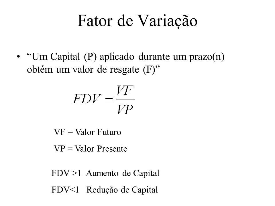 Capitalização – Inclui o lucro da operação ao Capital Inicial Juros – Remuneração do Capital - Empregado em Atividades Produtivas - Aplicado em Instit