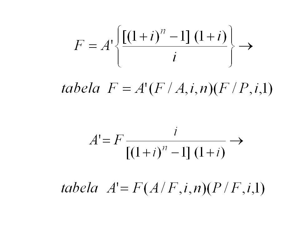 OBS.: No caso de depósitos regulares,a partir de hoje até um período n - 1, para uma retirada futura em n, onde se relaciona uma série antecipada A co
