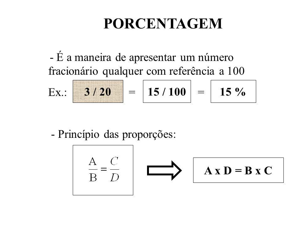 Fator de Variação Um Capital (P) aplicado durante um prazo(n) obtém um valor de resgate (F) VF = Valor Futuro VP = Valor Presente FDV >1 Aumento de Ca