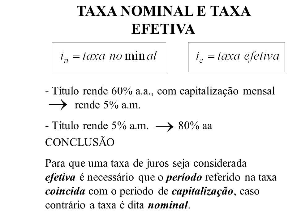 TAXAS DE JUROS - Taxa Nominal e Taxa Efetiva - Conversão de Taxa Nominal em Efetiva - Taxas Cobradas Antecipadamente - Taxa Interna de Retorno (TIR) -