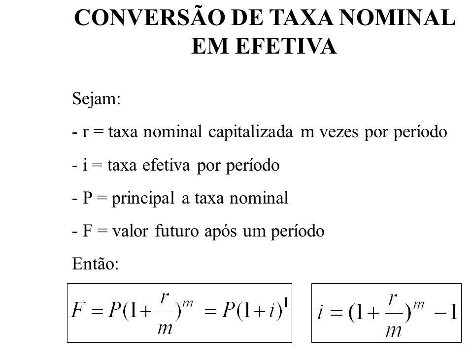 TAXA NOMINAL E TAXA EFETIVA FÓRMULAS m = número de capitalizações a acumular i = taxa no período Ex.: 8% a.b. Nominal 48% a.a. Efetiva 58% a.a.