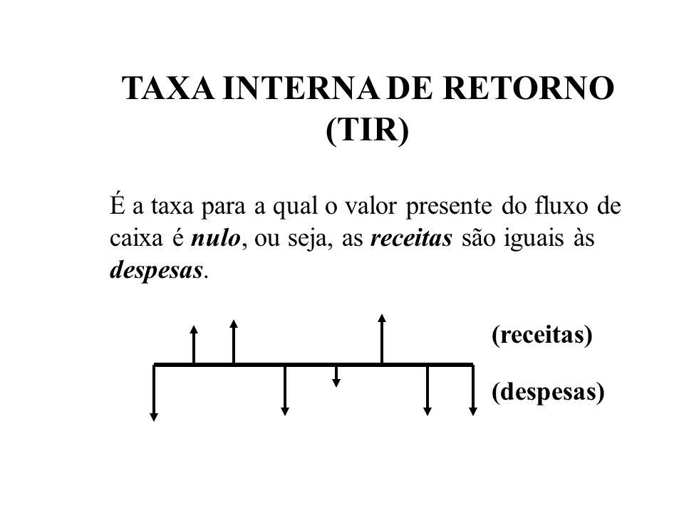TAXAS COBRADAS ANTECIPADAMENTE Um dos artifícios utilizados pelos agentes financeiros, para encobrir taxas de juros mais altas, é cobrar antecipadamen