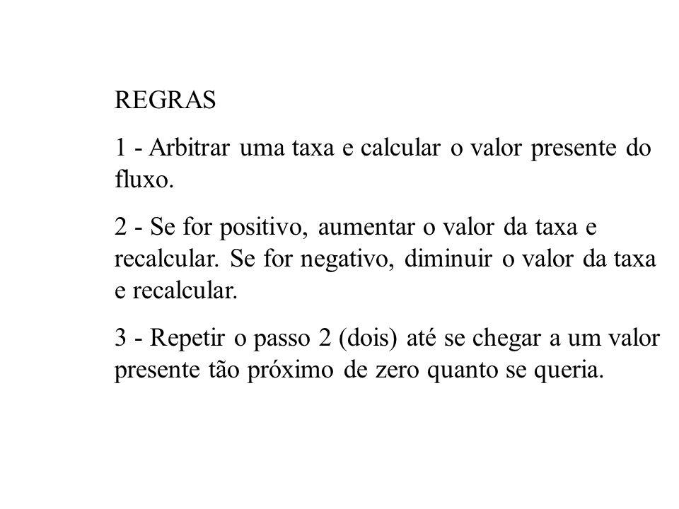 Ex.3- É realizada uma compra de UM 890,36 a ser paga em 5 prestações mensais de UM 200. Qual a taxa de juros?