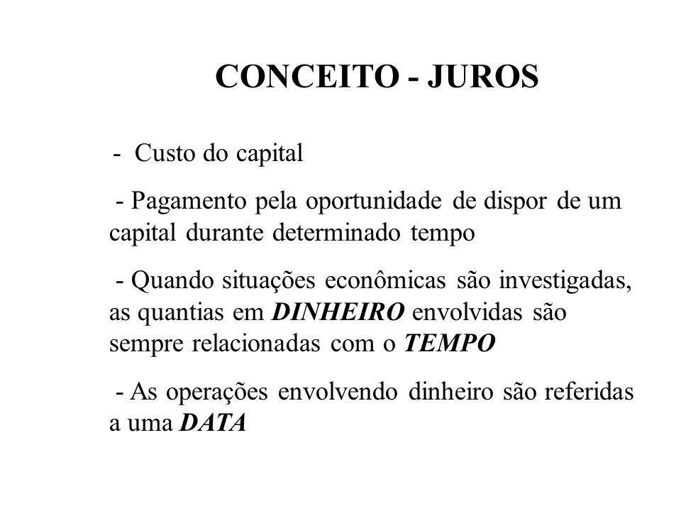 FATORES DE PRODUÇÃO x REMUNERAÇÃO TrabalhoSalário Capac. Adm. Lucro CapitalJuros