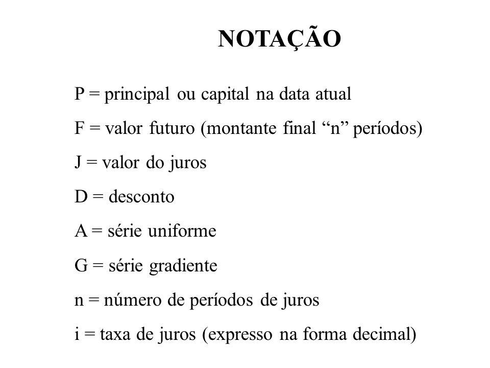 CONCEITO - JUROS - Custo do capital - Pagamento pela oportunidade de dispor de um capital durante determinado tempo - Quando situações econômicas são