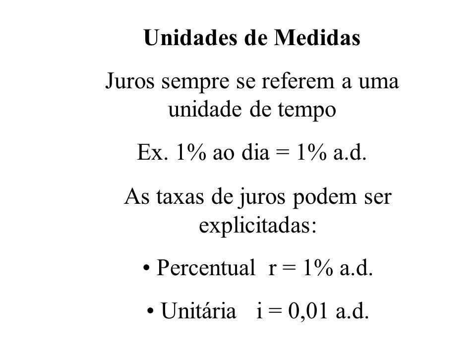 NOTAÇÃO P = principal ou capital na data atual F = valor futuro (montante final n períodos) J = valor do juros D = desconto A = série uniforme G = sér