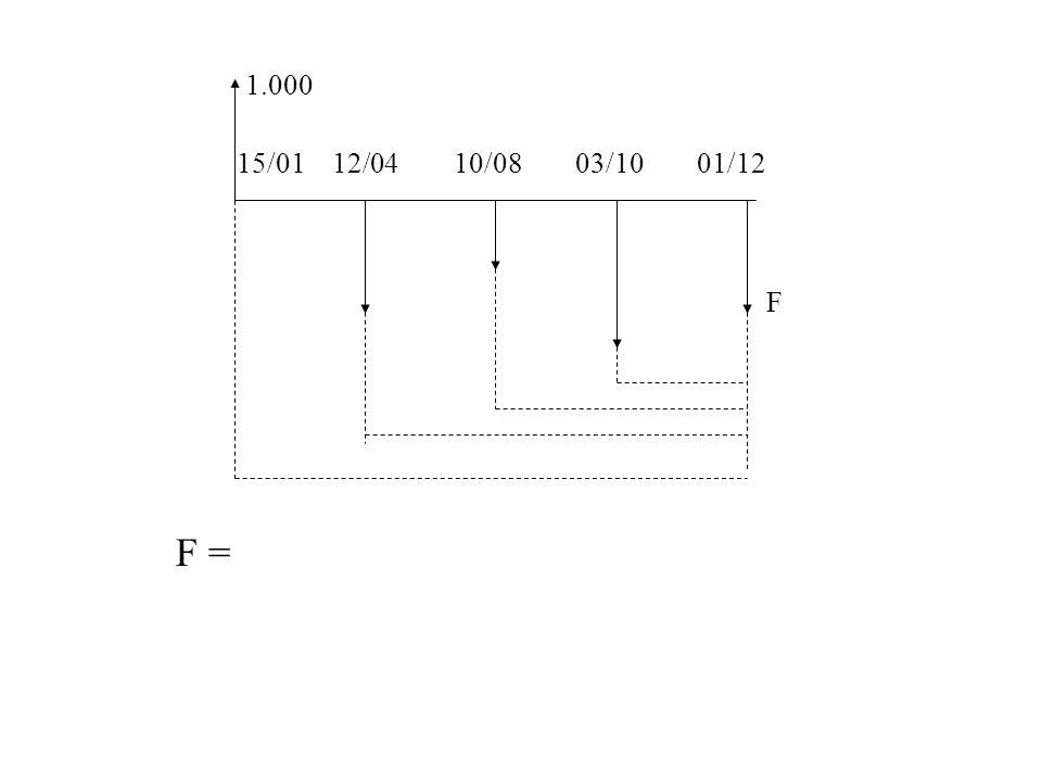 Ex. 4 - O Sr R tomou emprestado UM 1000 em 15 de janeiro a 16% aa. Ele pagou UM 350 em 12 de abril; UM 20 em 10 de agosto e UM 400 em 03 de outubro. Q