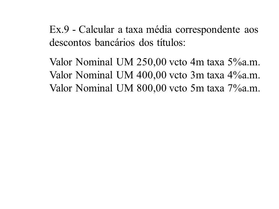 TAXA MÉDIA Para calcularmos a taxa média, é necessário calcular a média ponderada dos descontos, através do prazo e valores nominais dos títulos apres