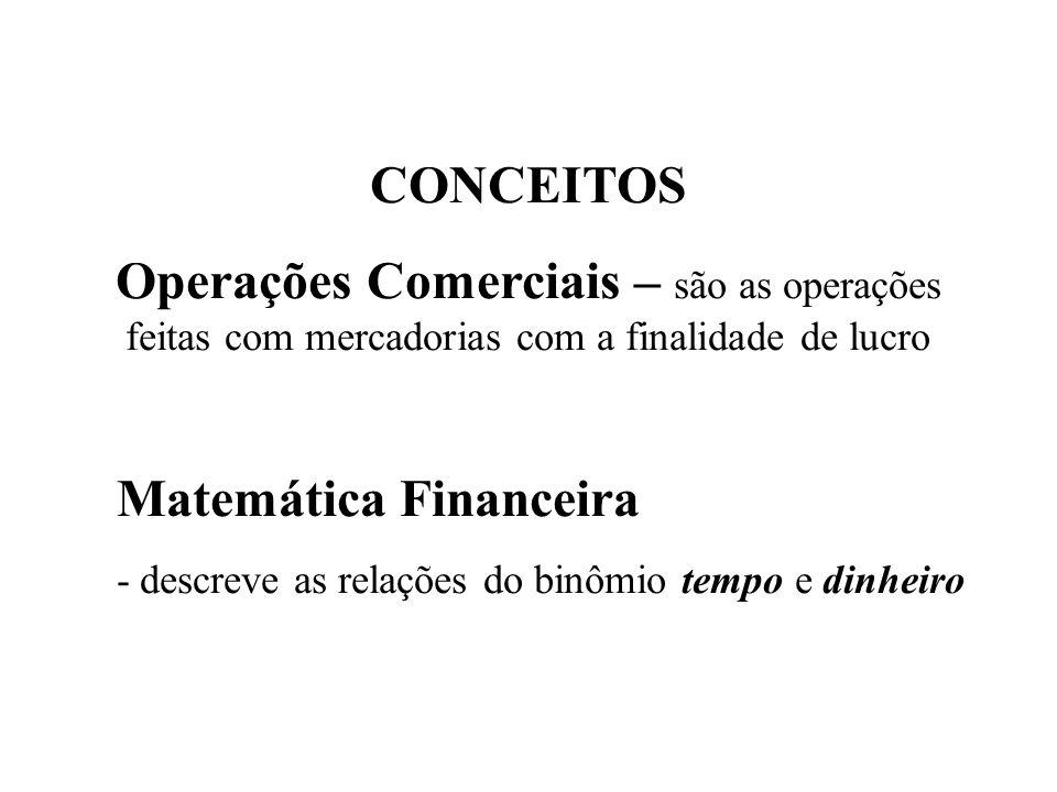 CONCEITOS Operações Comerciais – são as operações feitas com mercadorias com a finalidade de lucro Matemática Financeira - descreve as relações do binômio tempo e dinheiro