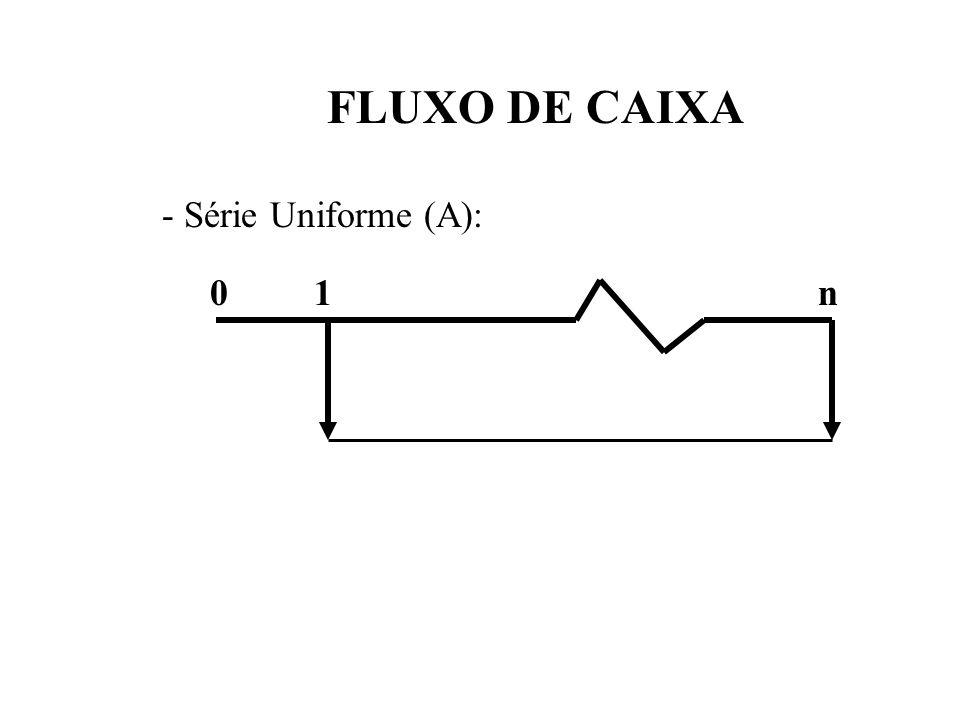 FLUXO DE CAIXA - Visualização de receitas e despesas que ocorrem em instantes diferentes do tempo - Representação: (receitas) (despesas) 0 1 2 34 5 6