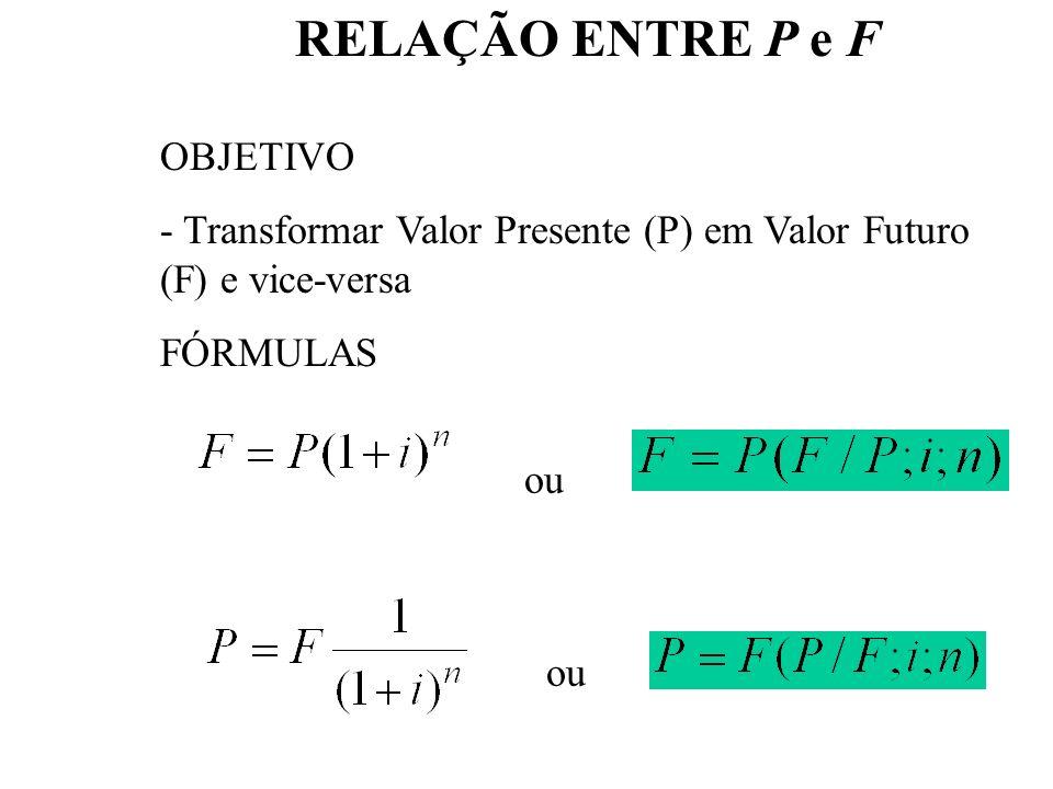 NOTAÇÃO - (F / P ; i ; n) = Dado P achar F - (P / F ; i ; n) = Dado F achar P - (A / P ; i ; n) = Dado P achar A - (P / A ; i ; n) = Dado A achar P -