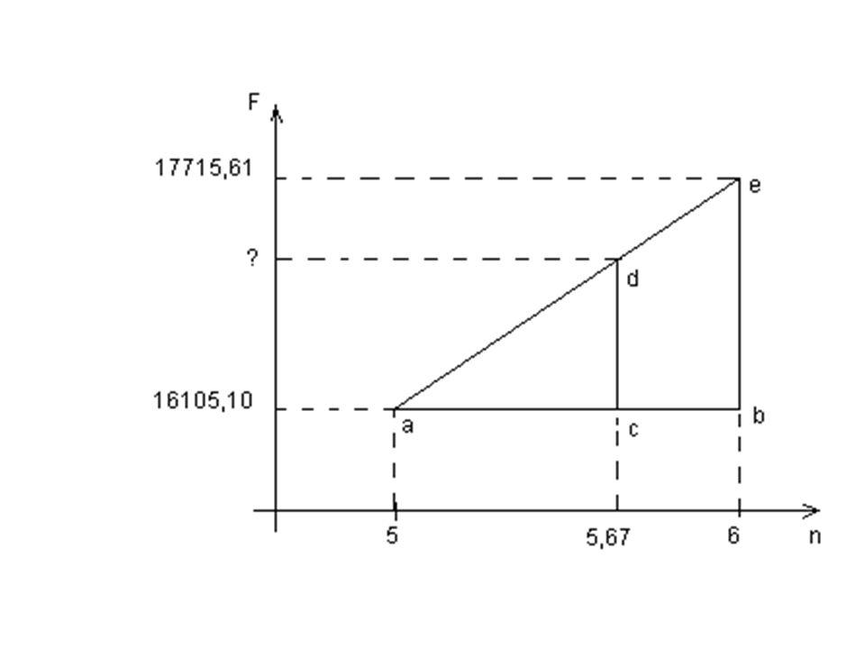 Ex.6 - Qual o montante que será recebido pela aplicação de UM 10.000 durante 5 meses e 20 dias, considerando uma taxa de 10% ao mês - exponencial e li