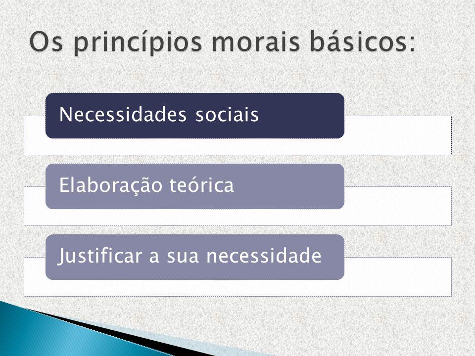 Necessidades sociaisElaboração teóricaJustificar a sua necessidade