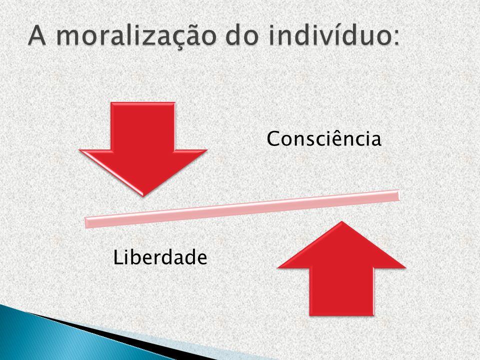 Consciência Liberdade