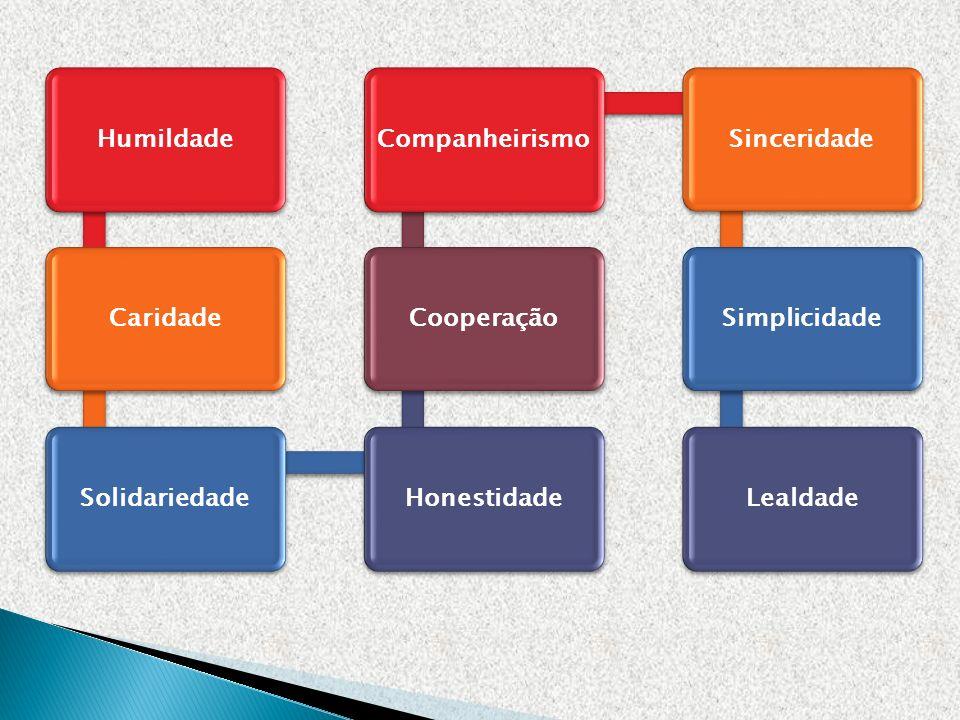 Individuo inserido numa rede de relações sociais; Organismos e instituições sociais.