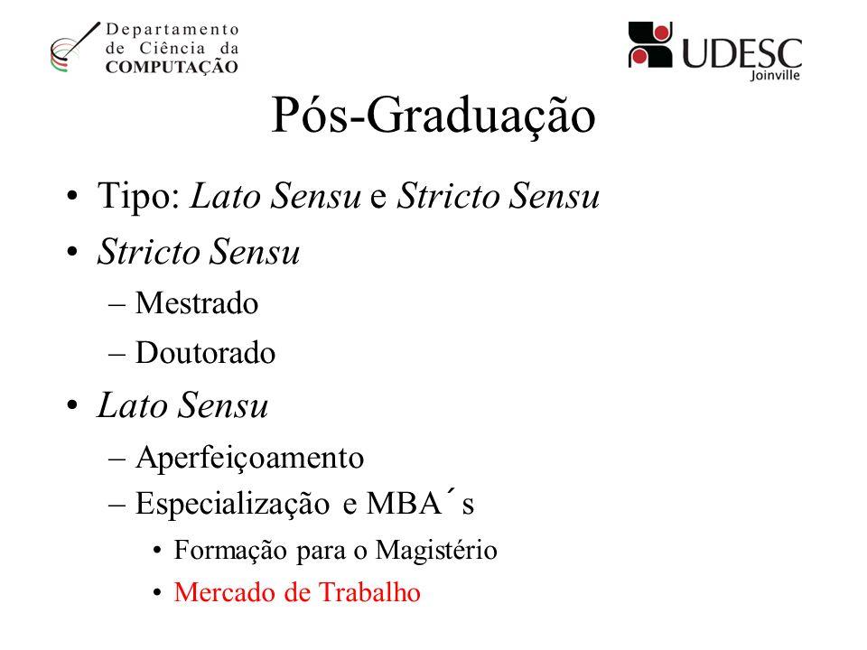 Pós-Graduação Tipo: Lato Sensu e Stricto Sensu Stricto Sensu –Mestrado –Doutorado Lato Sensu –Aperfeiçoamento –Especialização e MBA´s Formação para o