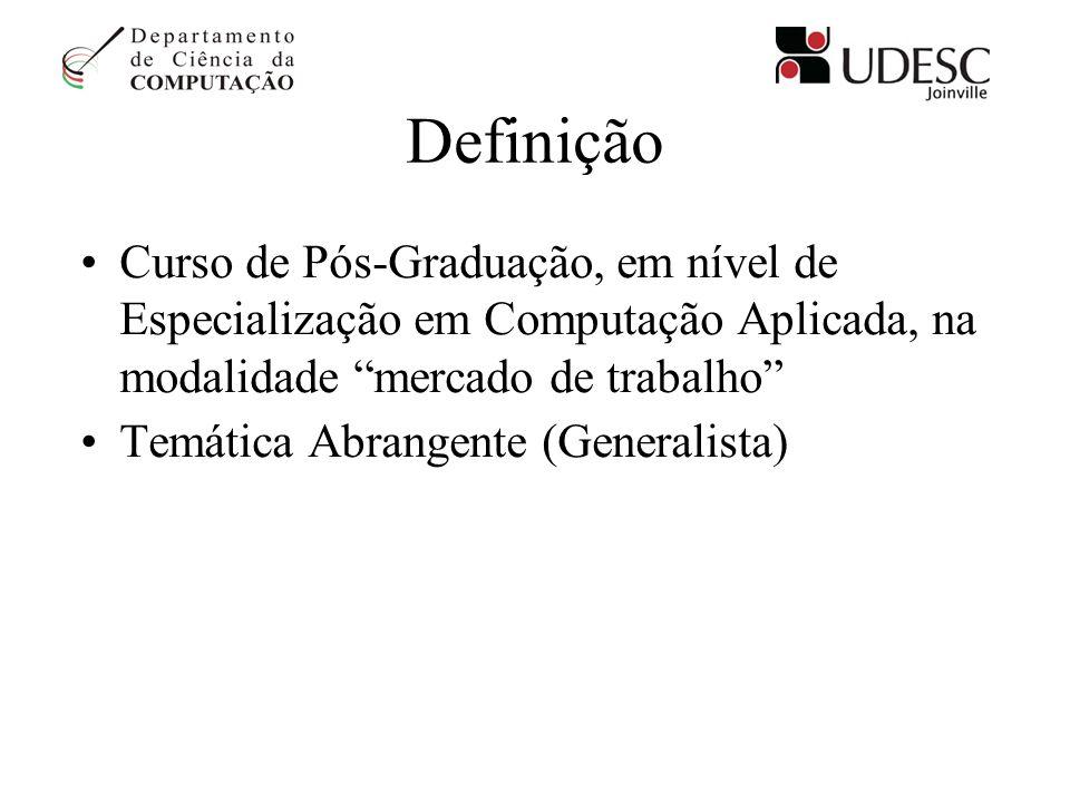 Definição Curso de Pós-Graduação, em nível de Especialização em Computação Aplicada, na modalidade mercado de trabalho Temática Abrangente (Generalist