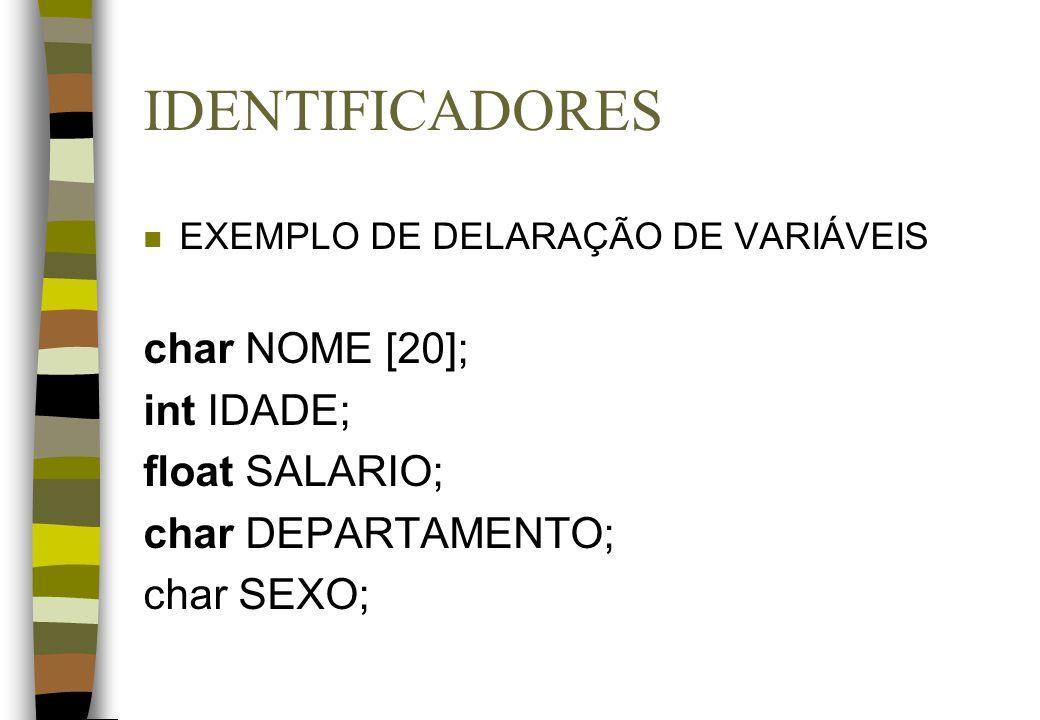 IDENTIFICADORES n EXEMPLO DE DELARAÇÃO DE VARIÁVEIS char NOME [20]; int IDADE; float SALARIO; char DEPARTAMENTO; char SEXO;