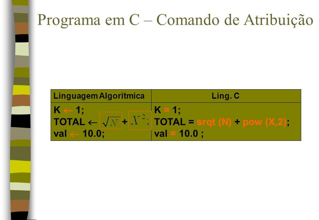 Programa em C – Comando de Atribuição K 1; TOTAL + val 10.0; K = 1; TOTAL = srqt (N) + pow (X,2); val = 10.0 ; Linguagem AlgorítmicaLing. C