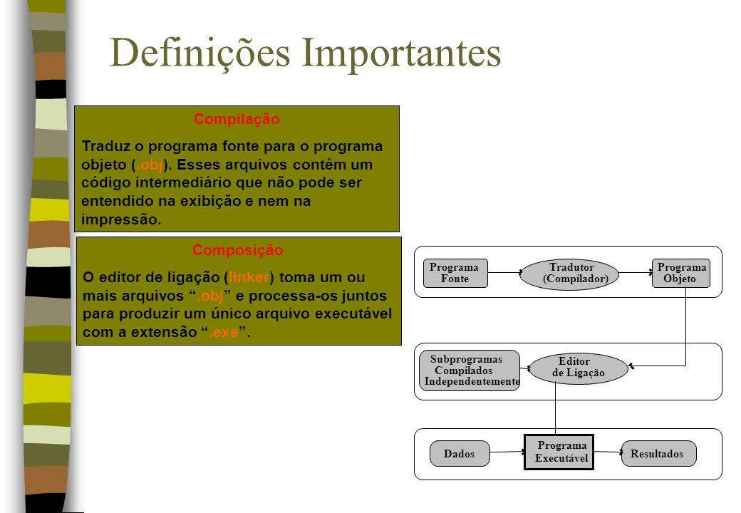 Definições Importantes Compilação Traduz o programa fonte para o programa objeto (.obj). Esses arquivos contêm um código intermediário que não pode se